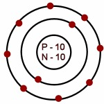 Andrew's model of a neon atom | School projects | Pinterest ...