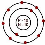Human Biology Online Lab / lab 1 - neon - sugei leal Bohr Diagram Of Neon Atom